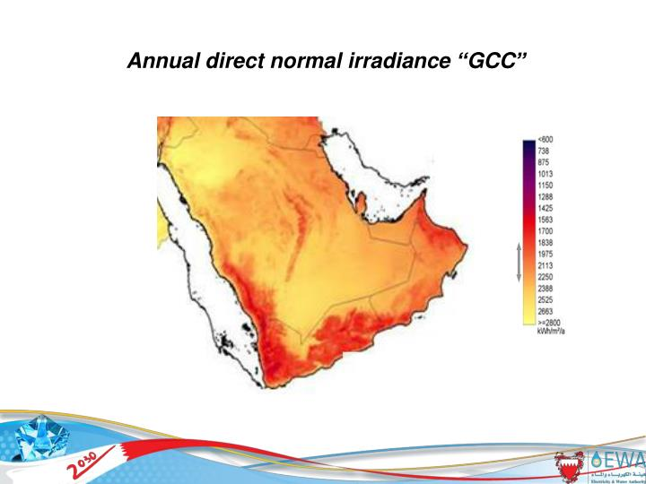 "Annual direct normal irradiance ""GCC"""