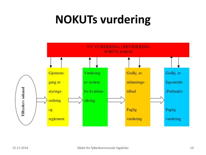 NOKUTs vurdering