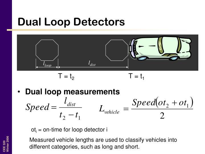 Dual Loop Detectors
