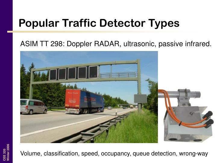Popular Traffic Detector Types