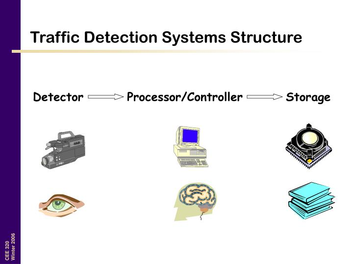 Traffic Detection Systems Structure