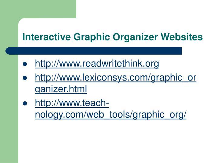 Interactive Graphic Organizer Websites