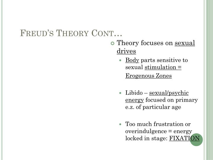Freud's Theory Cont…