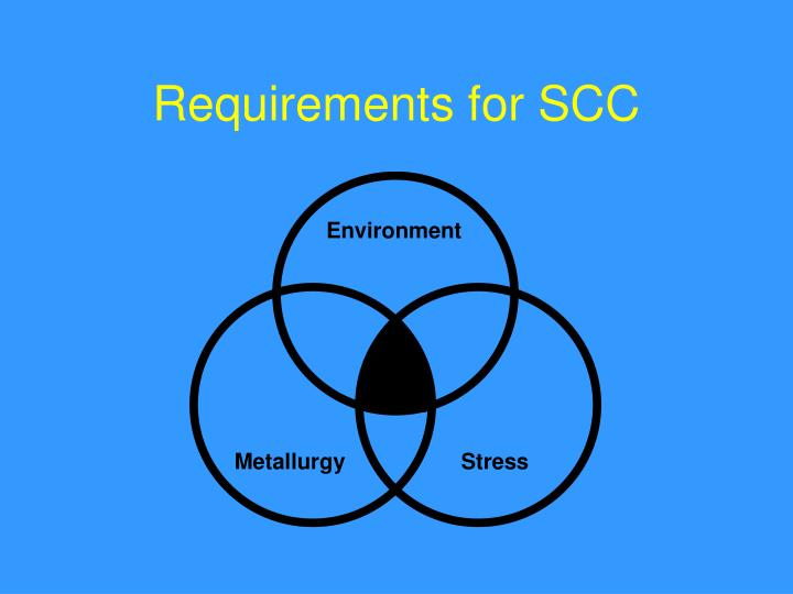 Requirements for scc