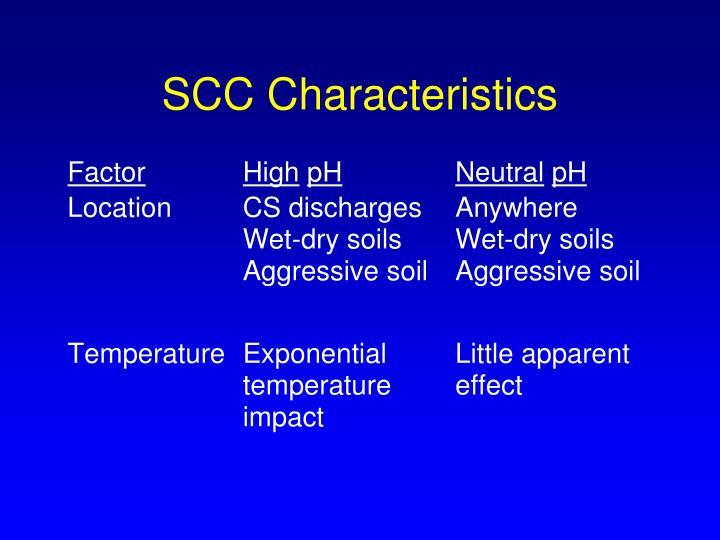 SCC Characteristics