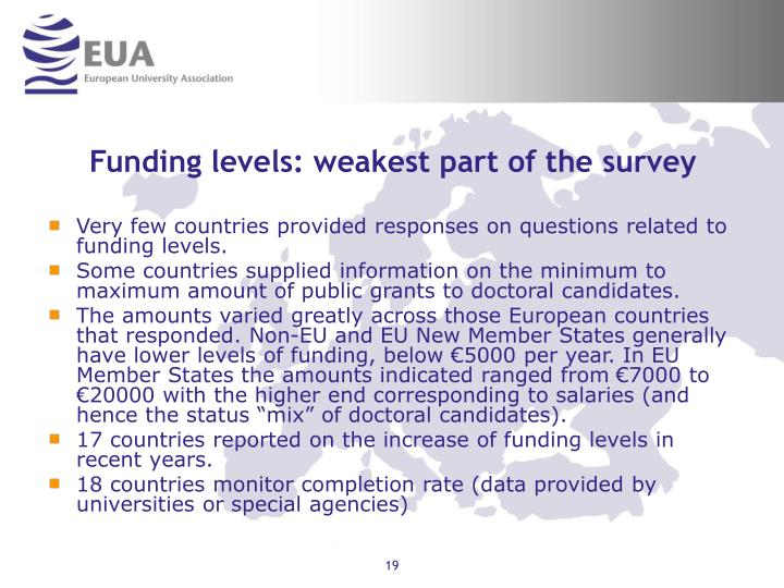 Funding levels: weakest part of the survey