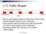 r t traffic shaper