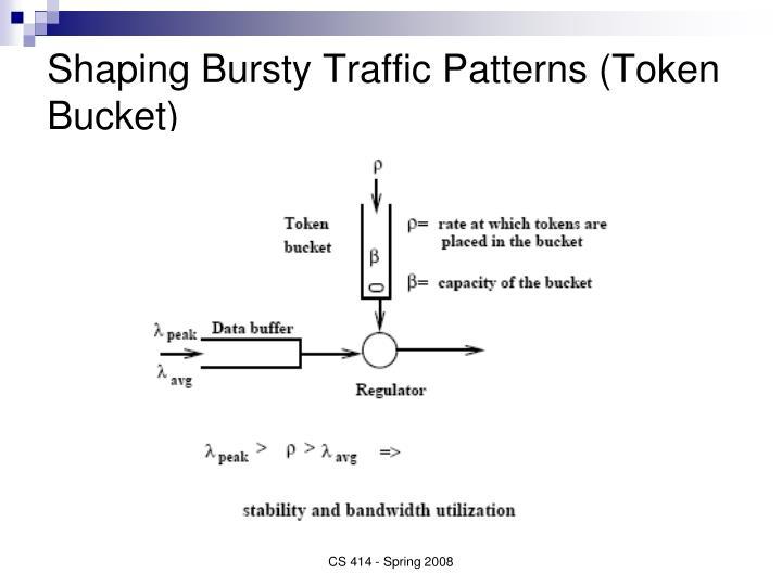 Shaping Bursty Traffic Patterns (Token Bucket)