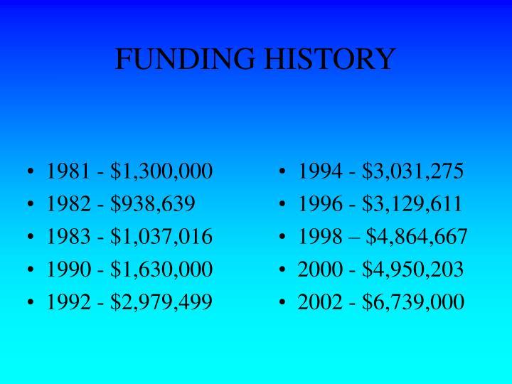 1981 - $1,300,000