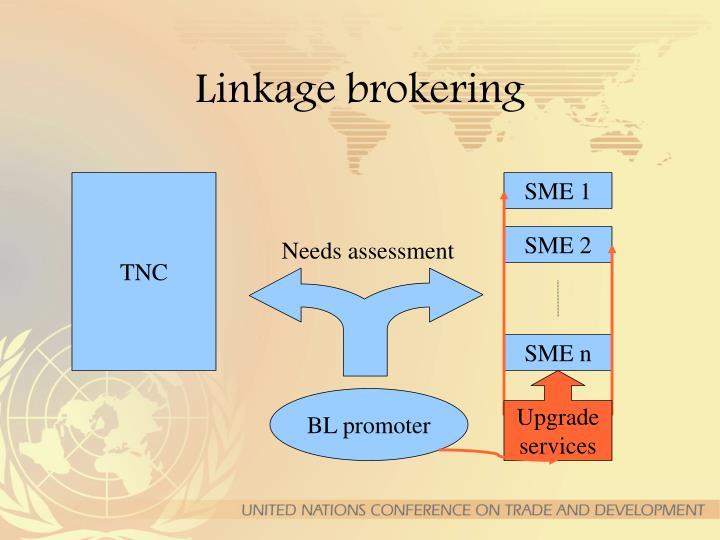 Linkage brokering