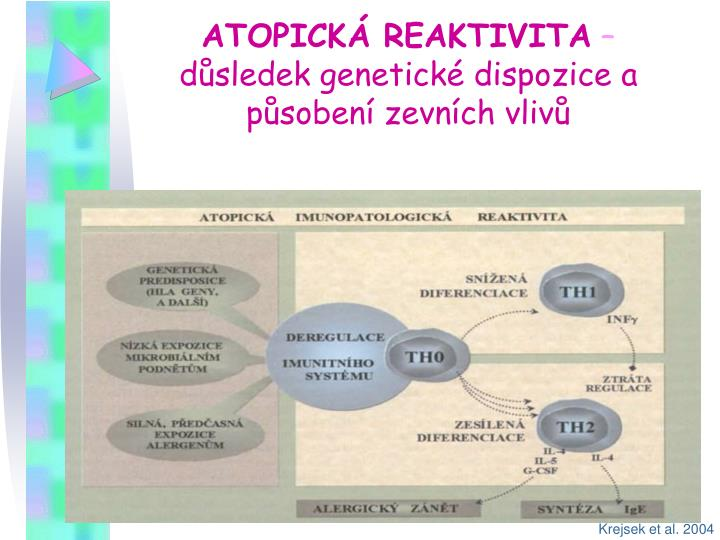 ATOPICKÁ REAKTIVITA