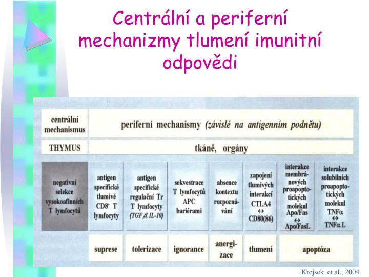 Centrální a periferní mechanizmy tlumení imunitní odpovědi