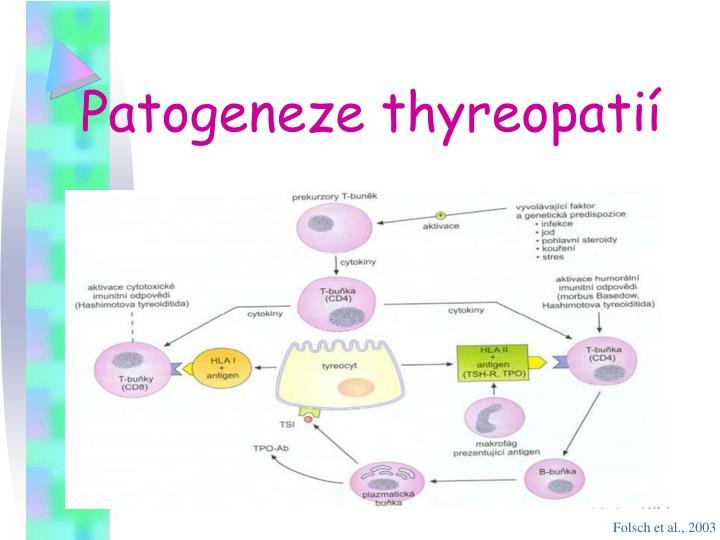 Patogeneze thyreopatií