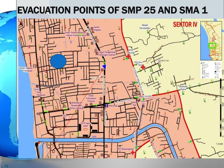 EVACUATION POINTS OF SMP 25 AND SMA 1