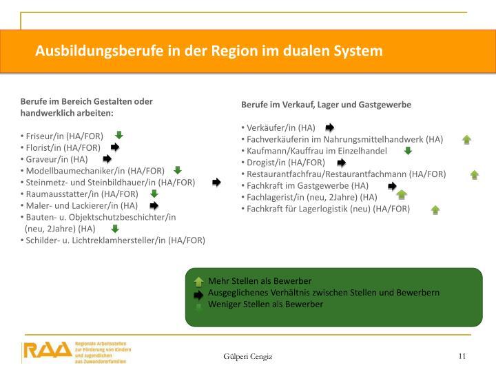 Ausbildungsberufe in der Region im dualen System
