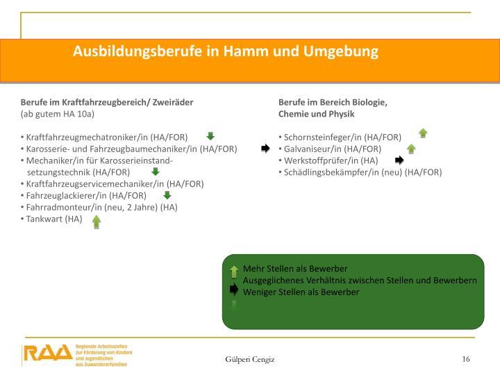 Ausbildungsberufe in Hamm und Umgebung