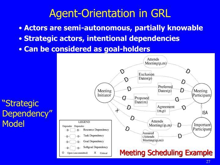 Agent-Orientation in GRL