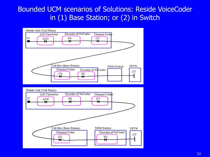Bounded UCM scenarios of Solutions: Reside VoiceCoder in (1) Base Station; or (2) in Switch