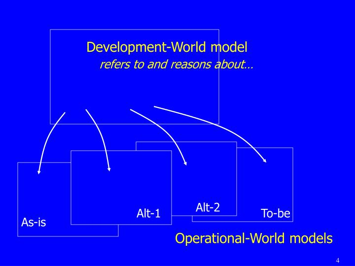 Development-World model