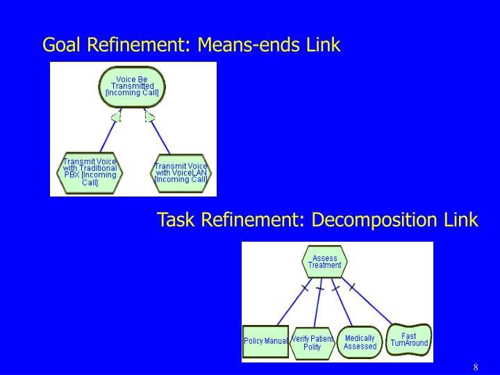 Goal Refinement: Means-ends Link