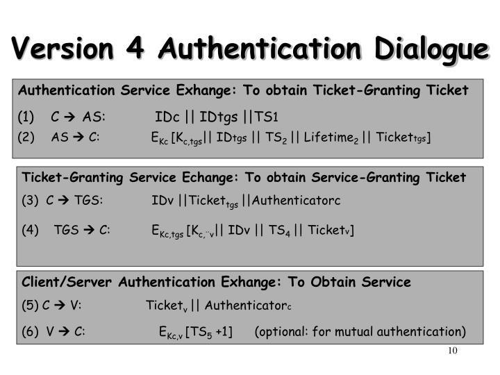 Version 4 Authentication Dialogue