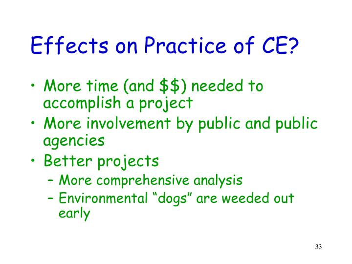 Effects on Practice of CE?