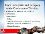 from immigrants and refugees to the continuum of services
