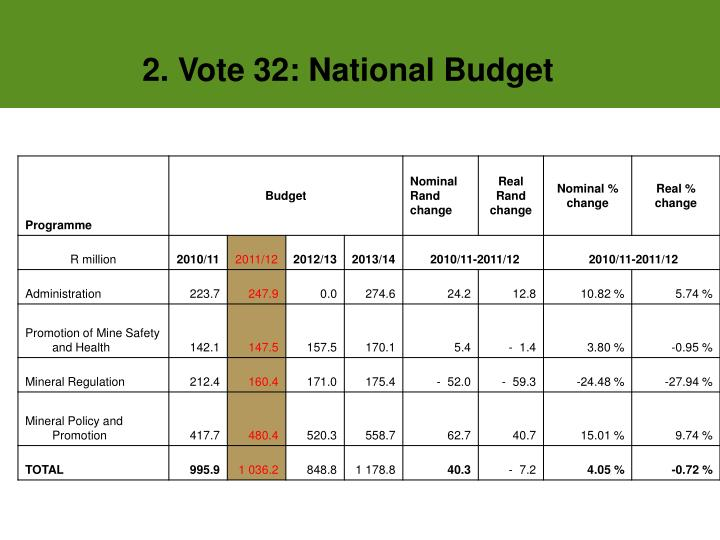 2. Vote 32: National Budget