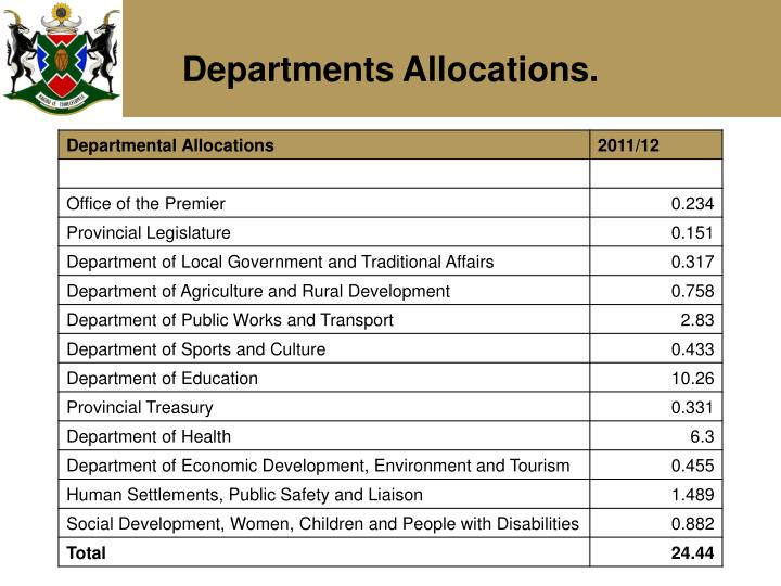 Departments Allocations.