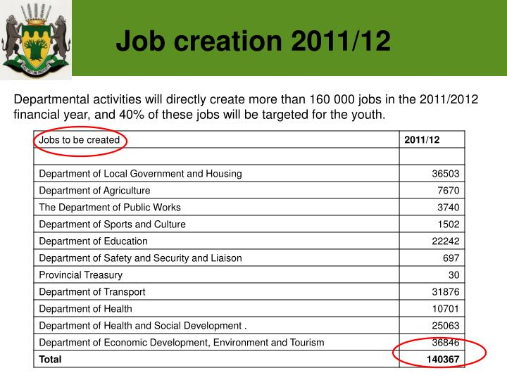 Job creation 2011/12