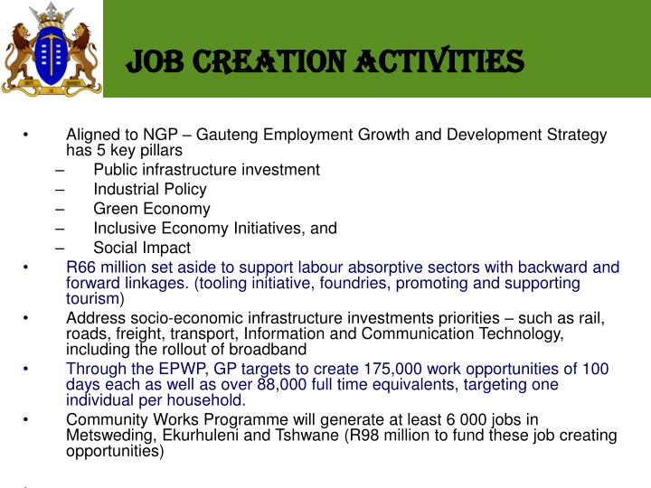 Job Creation activities