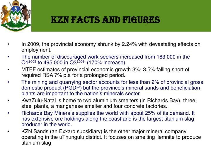 KZN Facts and Figures
