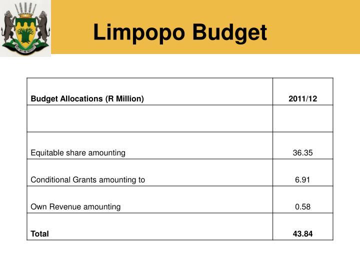 Limpopo Budget