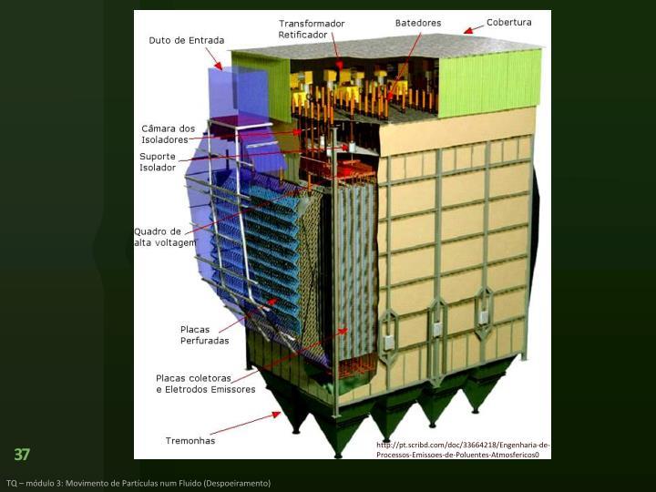 http://pt.scribd.com/doc/33664218/Engenharia-de-Processos-Emissoes-de-Poluentes-Atmosfericos0