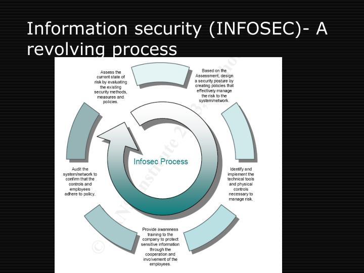 Information security (INFOSEC)- A revolving process