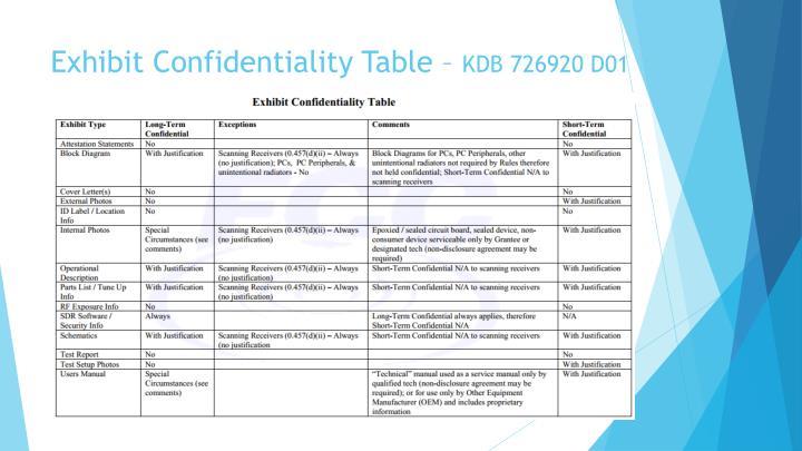 Exhibit Confidentiality Table –