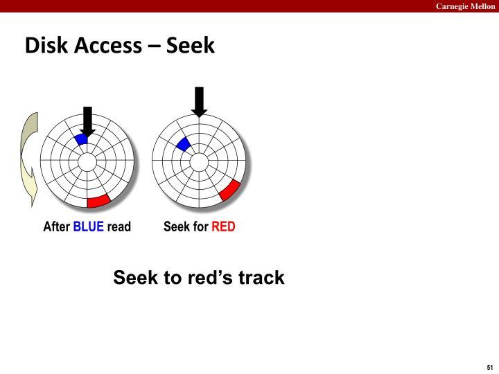 Disk Access – Seek