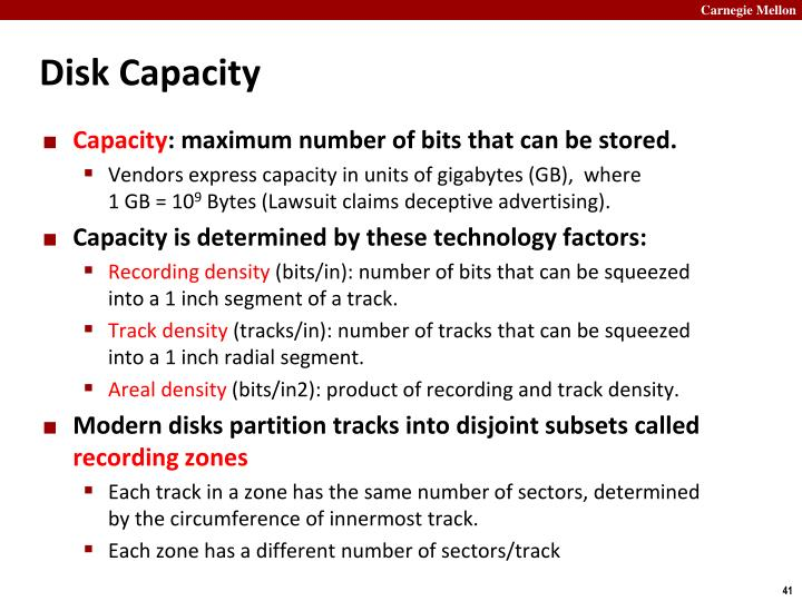Disk Capacity