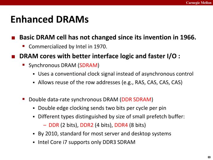 Enhanced DRAMs
