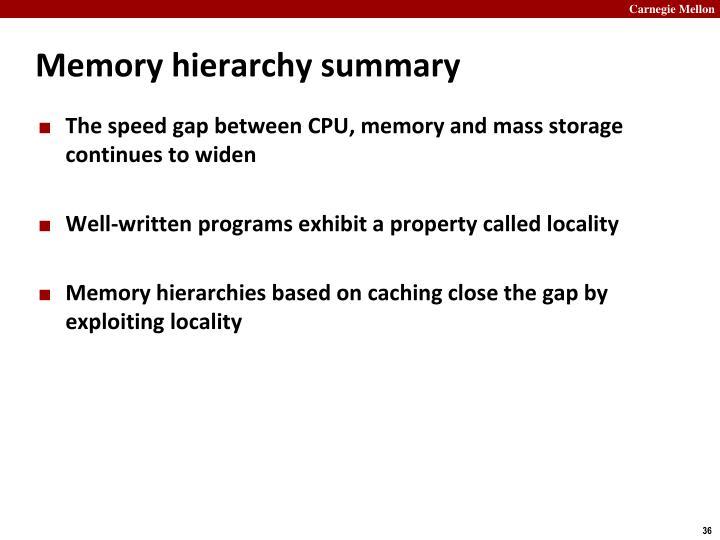 Memory hierarchy summary