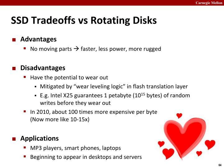 SSD Tradeoffsvs Rotating Disks