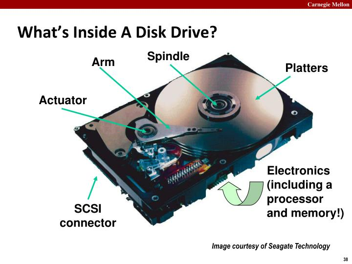 What's Inside A Disk Drive?