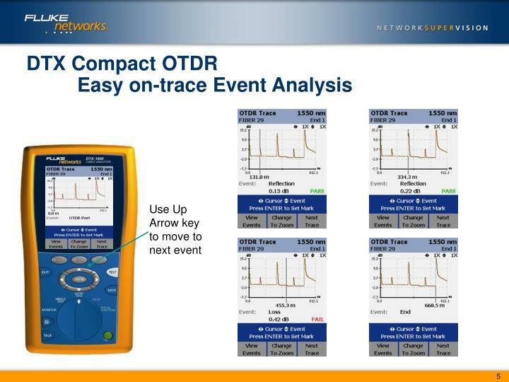 DTX Compact OTDR