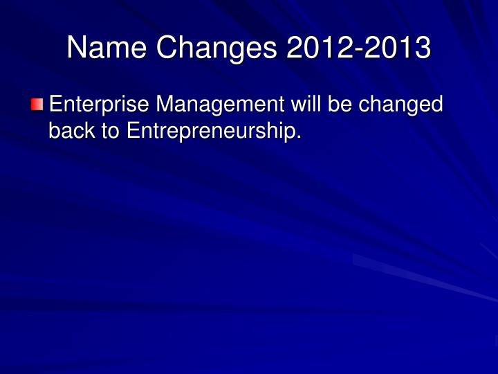 Name Changes 2012-2013