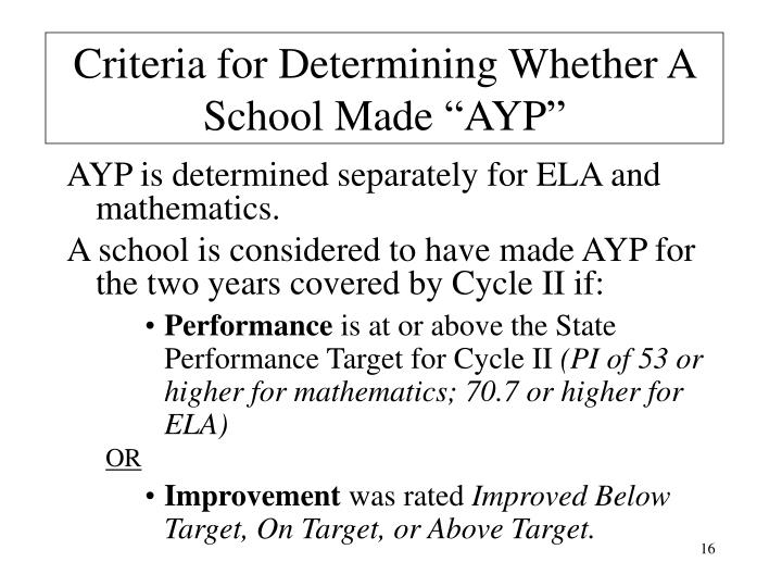 "Criteria for Determining Whether A School Made ""AYP"""