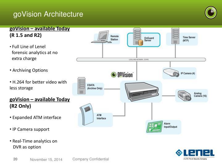 goVision Architecture