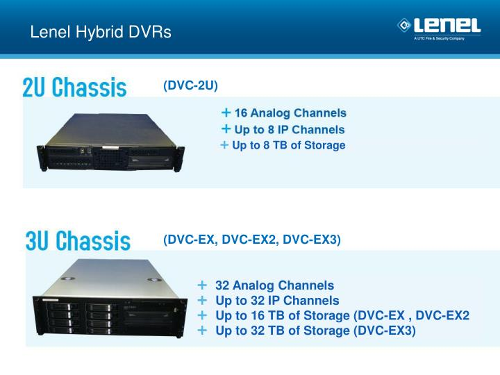 Lenel Hybrid DVRs