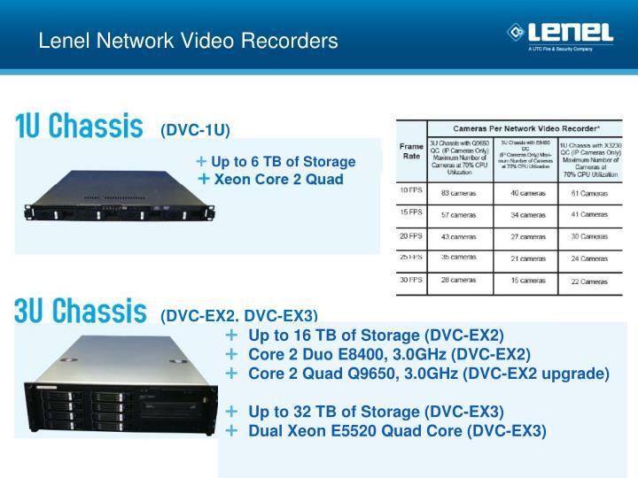 Lenel Network Video Recorders