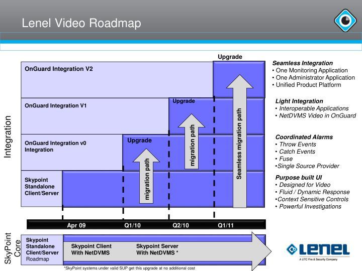 Lenel Video Roadmap