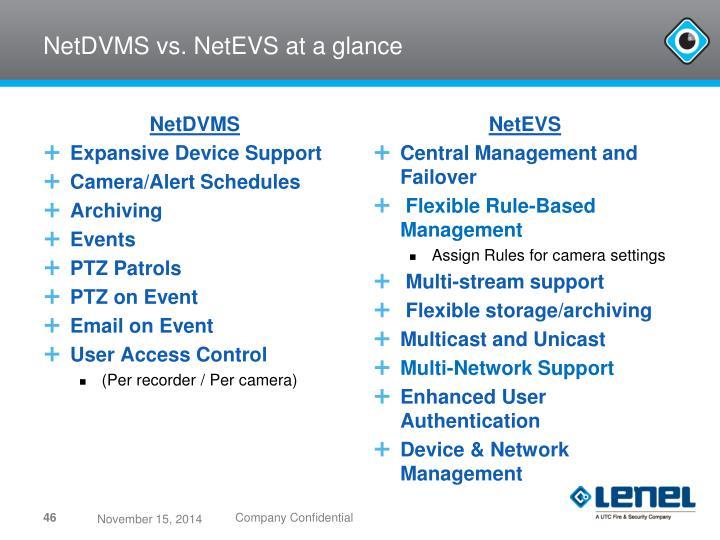 NetDVMS vs. NetEVS at a glance